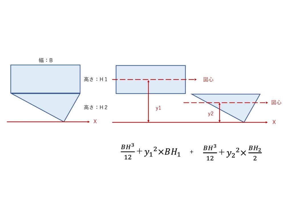 断面二次モーメントを調整して計算する実例