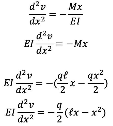 微分方程式を使ったたわみ角の解き方1
