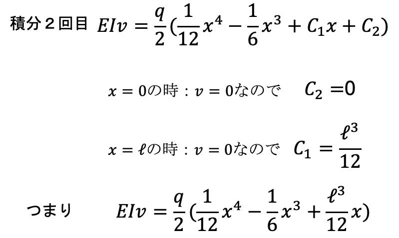 微分方程式の解放