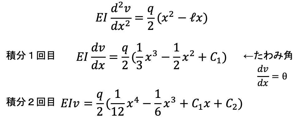 微分方程式を使ったたわみ角の解き方2