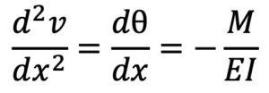 たわみの微分方程式